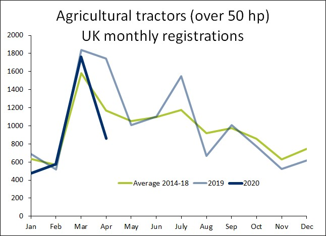 tractor regs may2020